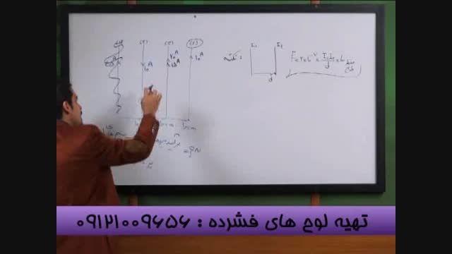 تست فیزیک کنکورراتکنیکی حل کنیم باامپراطور فیزیک سیما-3