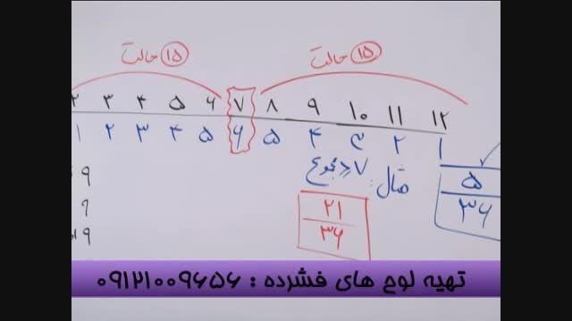 در احتمال حرفه ای شویم بامهندس مسعودی امپراطور ریاضی-3