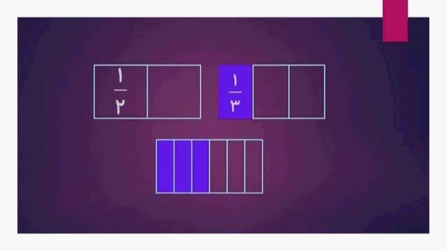 نمایش جمع و ضرب کسر - ریاضی ششم