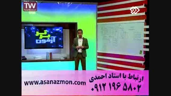 مهندس امیر مسعودی مدرس دروس ریاضی و فیزیک