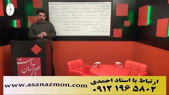 آموزش خط به خط دین و زندگی کنکور استاد احمدی - 2/10