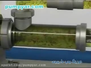 دوزینگ پمپ Dosing / Metering Pumps