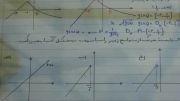 مسائل تعیین علامت عبارت جبری و دامنه تابع - ریاضی 2