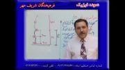 mohasebatآموزش و مشاوره فرآیند پاسخ  فیزیک (قسمت دوم )مفهوم شتاب (مهندس دربندی مرجع اصلی روش با مجوز از مرکز توسعه رسانه