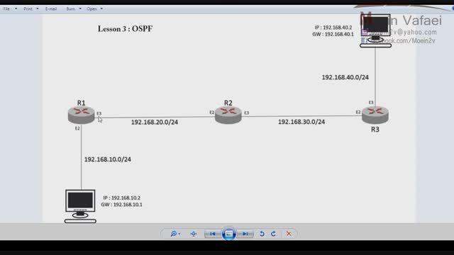 (درس سوم ) Mikrotik فارسی - OSPF