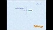 آموزش احکام - احکام قرآن
