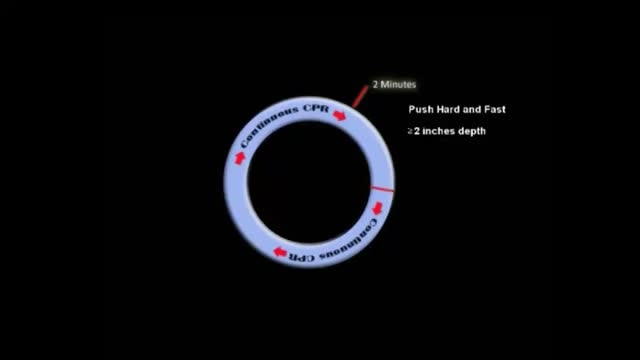 الگوریتم احیای قلبی 2010