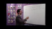 نمونه تدریس فیزیك استاد كعبی نژاد در گروه مشاورین استاد هادی
