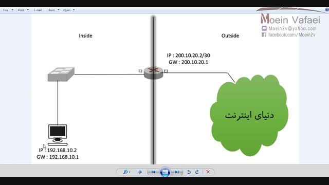 (درس چهارم ) Mikrotik فارسی - Src NAT