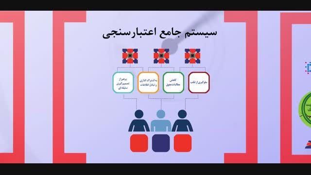 محصولات اعتبارسنجی: شرکت اعتبارسنجی حافظ سامان ایرانیان