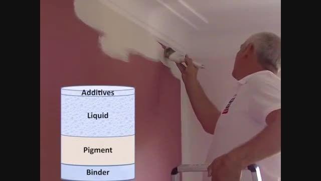 اجزای تشکیل دهنده رنگ