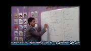 نمونه تدریس فیزیک استاد قهرمانی