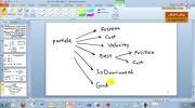 دموآموزش الگوریتم PSO چند هدفه یا MOPSO در متلب-بخش دوم