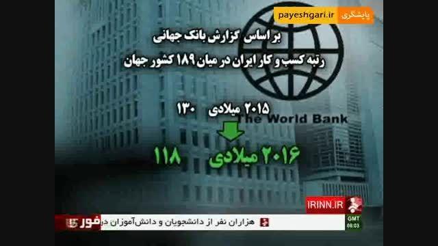 رتبه جهانی ایران در فضای کسب و کار