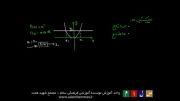 آموزش تابع ریاضی بخش هفتم، تابع یک به یک (قسمت دوم)