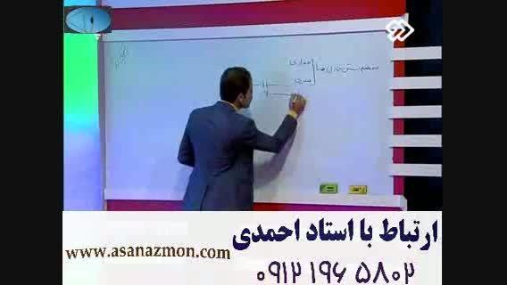 آموزش تمام مباحث فیزیک با تکنیک های آسان - کنکور 4
