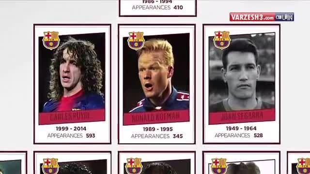 پر افتخار ترین بازیکنان تاریخ بارسا