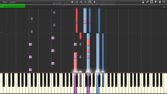 اجرای Geronimos cadillac با نرم افزار پیانو - سرعت 50%
