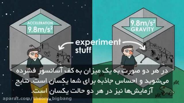 نظریه ی نسبیت اینشتین به زبان ساده