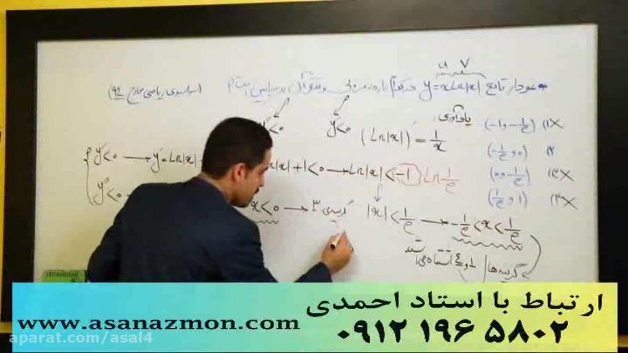 جدیدترین تدریس مهندس مسعودی کنکور (مشتق3) کنکوری 11