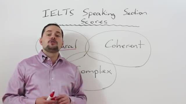 interview speaking ielts