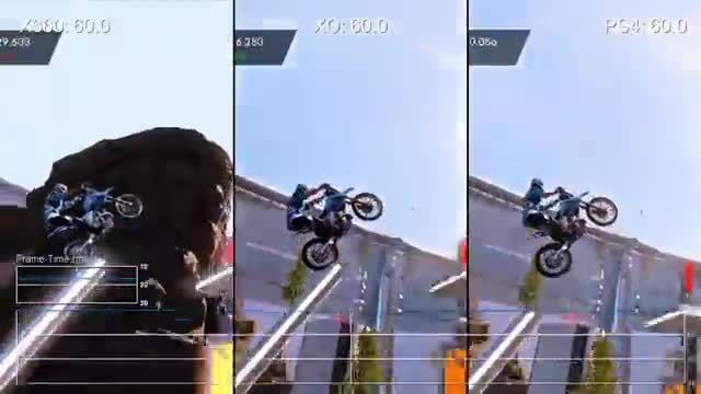 Trials Fusion Xbox 360 vs Xbox One vs PS4 Frame-Rate Te