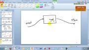 دمو آموزشی شناسایی سیستم های غیر خطی با الگوریتم ژنتیک