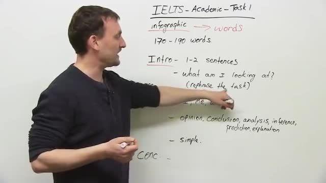 آزمون نوشتاری آیلتس تسک 1 آکادمیک - IELTS Writing T1