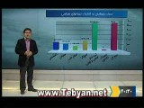 جنبش اینترنتی حضور آگاهانه اخبار انتخابات در رسانه های داخلی ایران و خارج از ایران 1