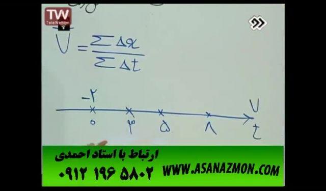 آموزش درس فیزیک به همراه نکات مهم و کاربردی - کنکور ۷