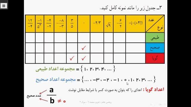 ریاضی هشتم تمرین صفحه 9 سوال 3