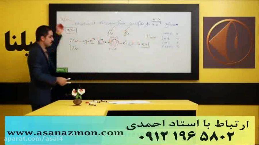 جدیدترین تدریس مهندس مسعودی کنکور (مشتق3) کنکوری 2
