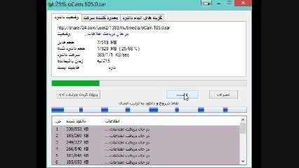 مقایسه مودم وایمکس مبین نت و ایرانسل
