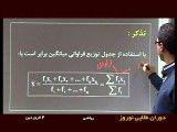 جمع بندی ریاضی پایه تجربی -آمار