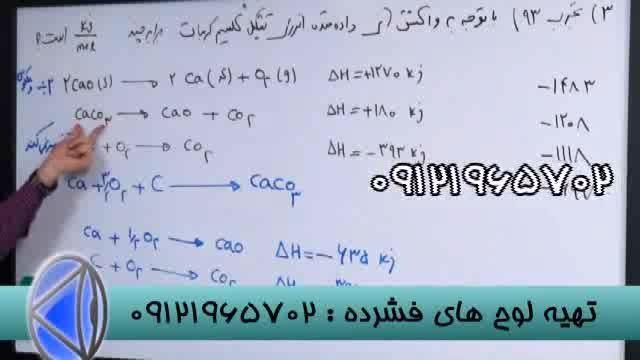 نکات کلیدی شیمی با دکتراکبری در انتشارات گیلنا-4