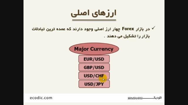 ارزهای اصلی Majors Currencies