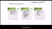 چگونه استارتاپ بسازیم 5 - 33- مثالهای ارزش پیشنهادی