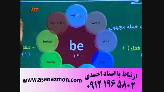 تدریس تکنیکی زبان انگلیسی، براحتی زبانو یاد بگیریم 1