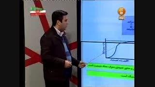 مهرداد عالی پور: تدریس زیست پیش پویایی جمعیت-2