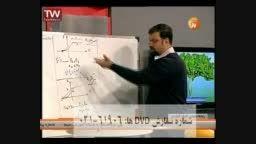 تدریس استاد سادات در فرصت برابر 5اردیبهشت پارت چهارم