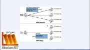 پروتکل ARP در شبکه