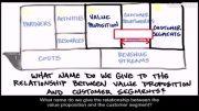 چگونه استارتاپ بسازیم 5 - 4 - ارتباط بین ارزش پیشنهادی و حوزه مشتریان