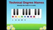 آموزش مفهوم فاصله در موسیقی