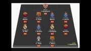 تیم منتخب هفته اول لیگ قهرمانان اروپا 2014/2013
