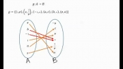 آشنایی با تابع و نمایش آن - فصل دوم ریاضی دوم دبیرستان
