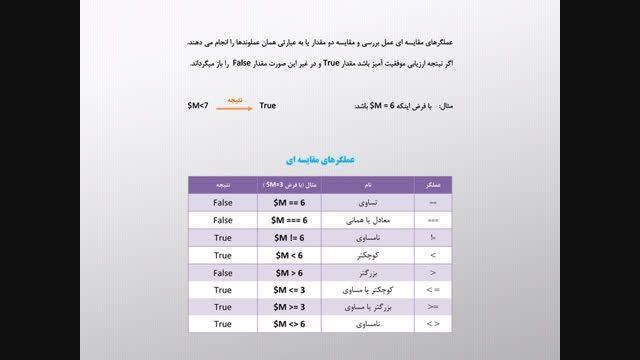 فیلم آموزش php جلسه 22   طراحی سایت وب آرت
