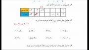 آموزش ریاضی هشتم فصل اول (از ص1تا5) یادآوری اعداد صحیح
