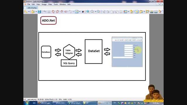 معرفی مفهوم ado.net,بانک اطلاعاتی اکسس Access در VB.net