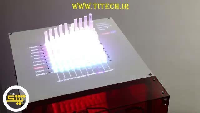 تبلت ها در نسل بعدی نمایشگر سه بعدی خواهد داشت