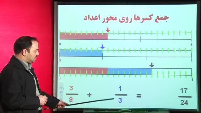 جمع کسر از ریاضی ششم دبستان-بهمن کاظمی